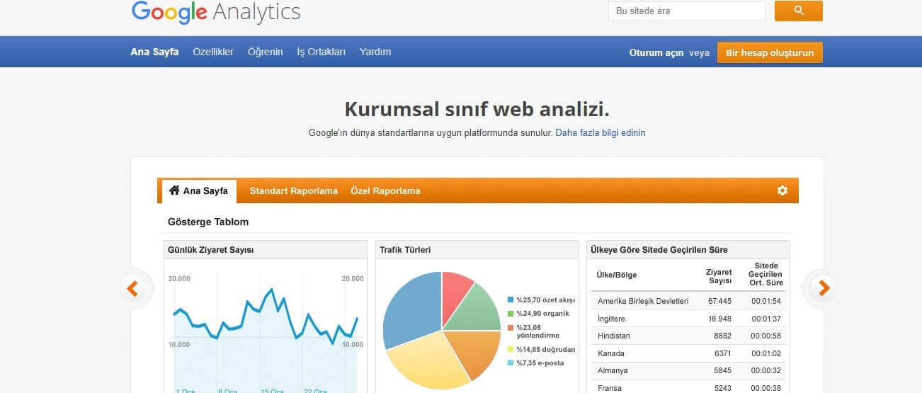 google analytics kodu ekleme-001