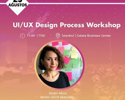 Kullanıcı Deneyimi Tasarımı (UI / UX) Eğitimi