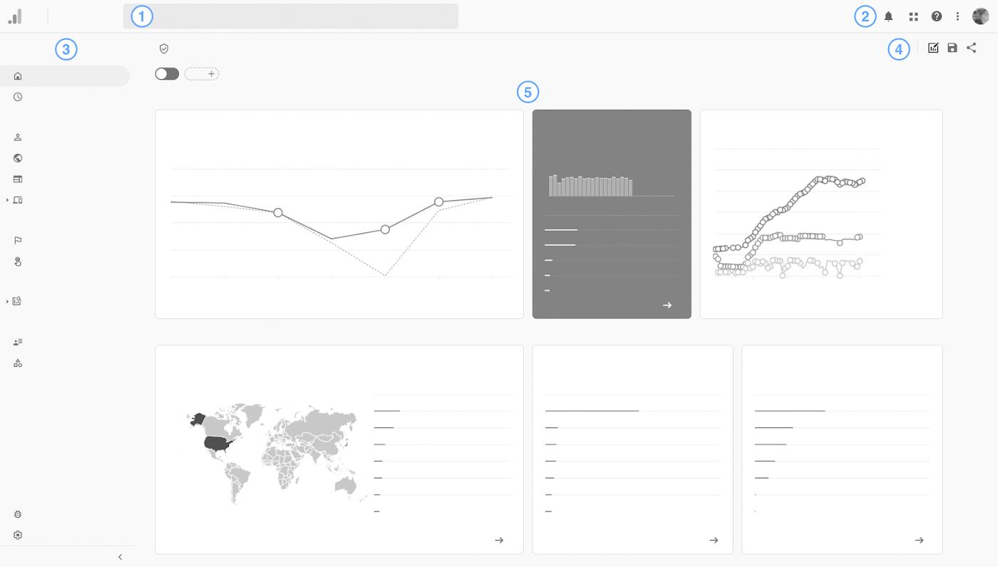 google-analytics-4-arayuzu